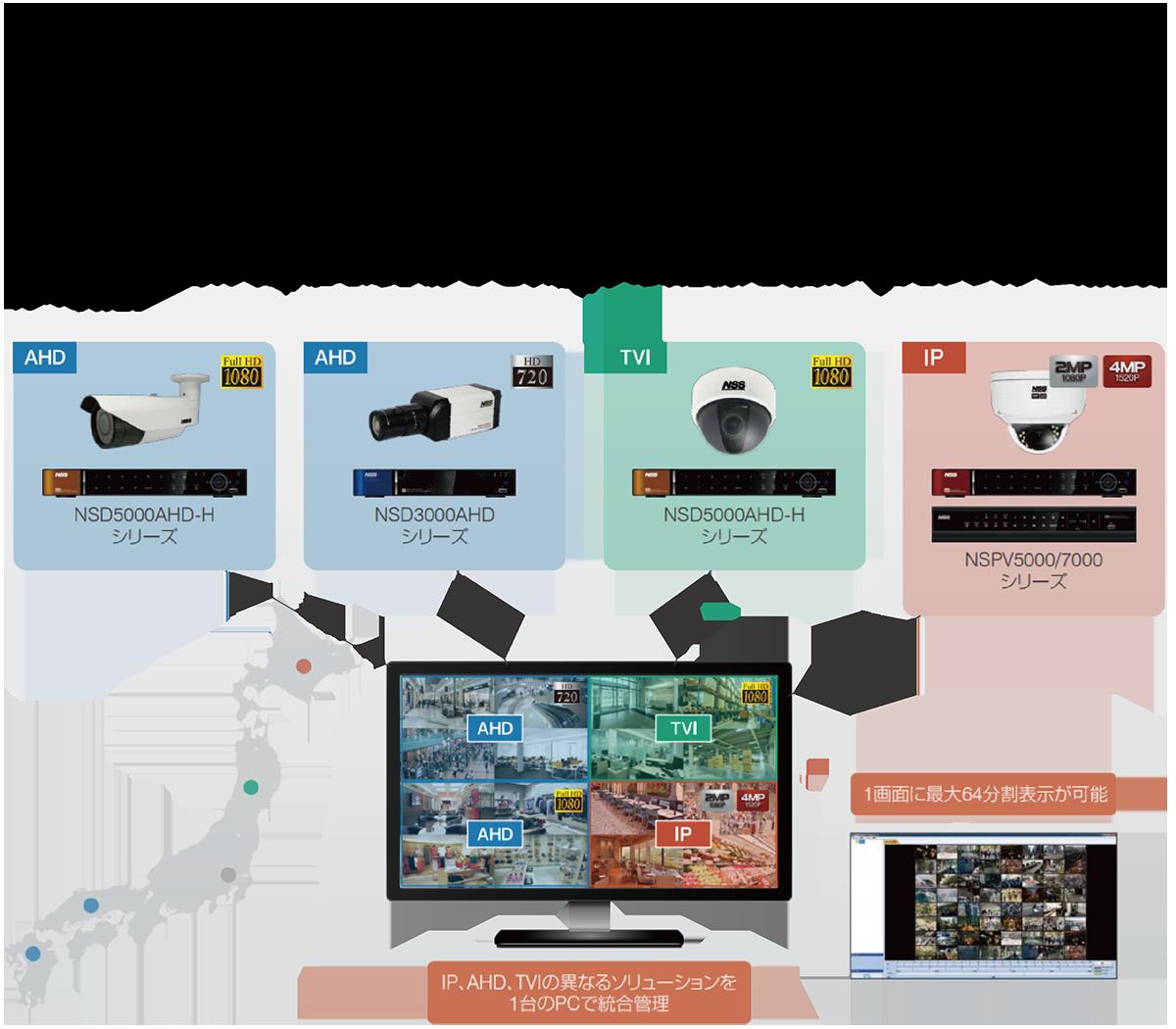 さらにアプリをインストールすることでスマートフォンでもライブ映像が確認できます。 配線の入替が困難な現場でも、既存の配線を活かしたシステム構築が可能。
