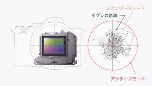 「α7SⅢ」の新しい手ブレ補正「アクティブモード」を試してみた!ジンバルいらずで手持ち撮影!?